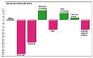 Test-Ergebnis als Grafik